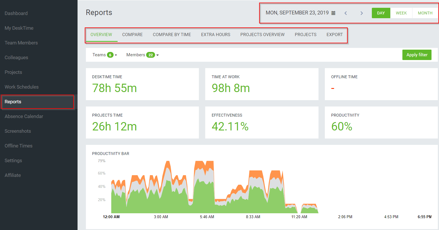 DeskTime Report For time tracking app for employees