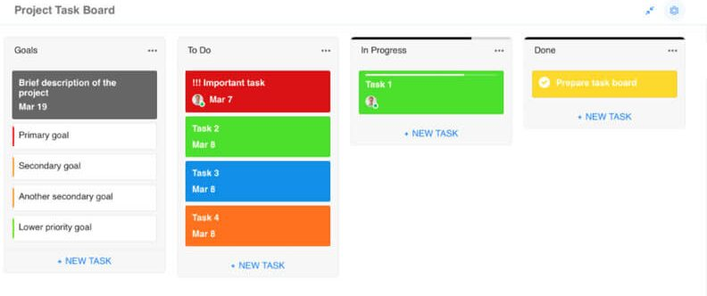 Subject task board of Team Collaboration Software