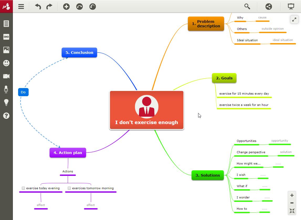 Free Mind Map -mindomo-Application